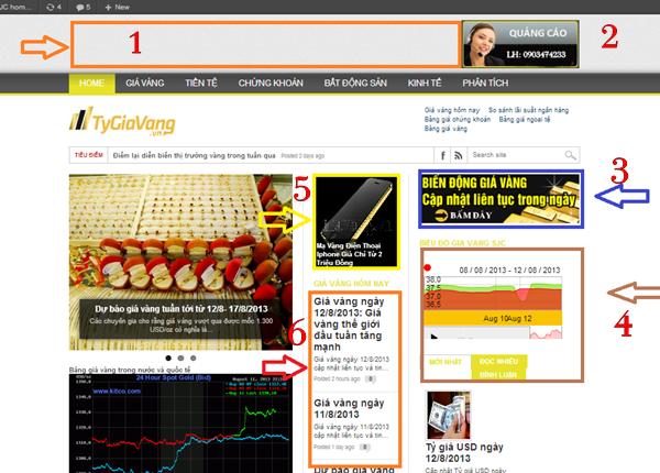 bảng giá quảng cáo trên website giá vàng, tygiavang.vn
