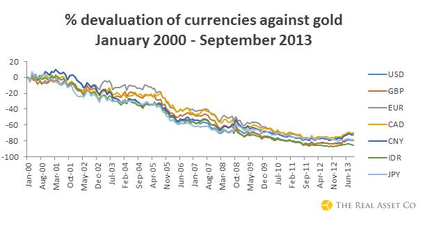 lượng vàng dự trữ của các ngân hàng trung ương, ngân hàng trung ương, vàng dự trữ