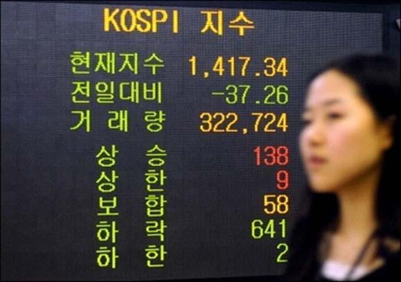 Chứng khoán châu Á suy yếu phiên giao dịch cuối tuần
