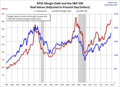 Giá vàng có thể chạm đáy trong tháng 1/2014