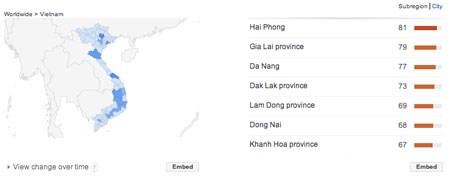 Từ khóa tìm kiếm nhiều nhất tại Việt Nam trong tháng 2/2014