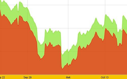Diễn biến giá vàng miếng SJC tại công ty SJC - Nguồn: SJC.