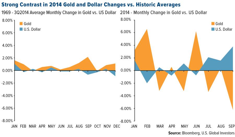 gold_dollar_2014