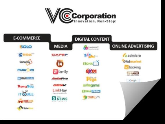 Hàng loạt trang web đối tác và của VCCorp không thể truy cập