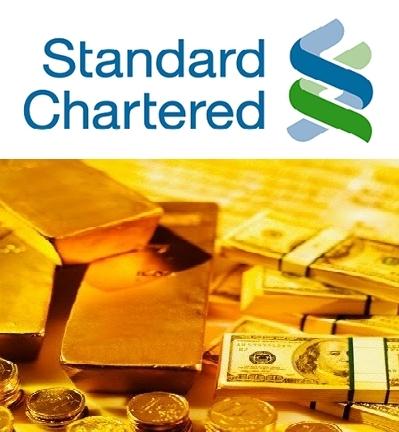 Standard Charterd nâng dự báo giá vàng năm 2015 lên 1.245 USD/ounce